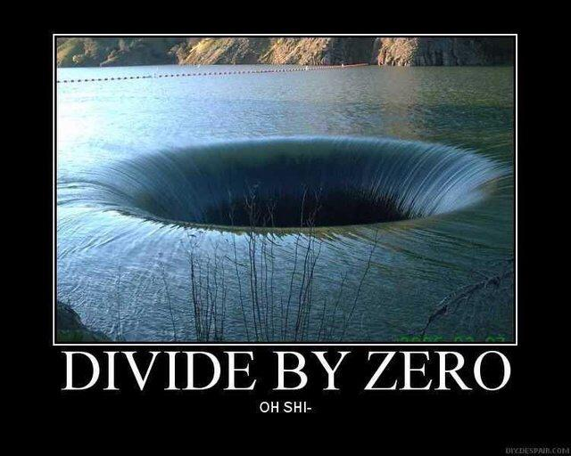 What Can Actually be Divided by Zero?