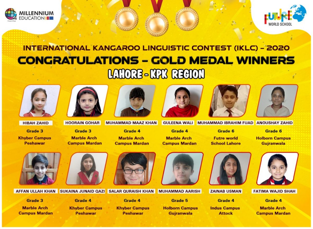 Millennials Secured Many Accolades in International Kangaroo Linguistic Contest (IKLC) 2020