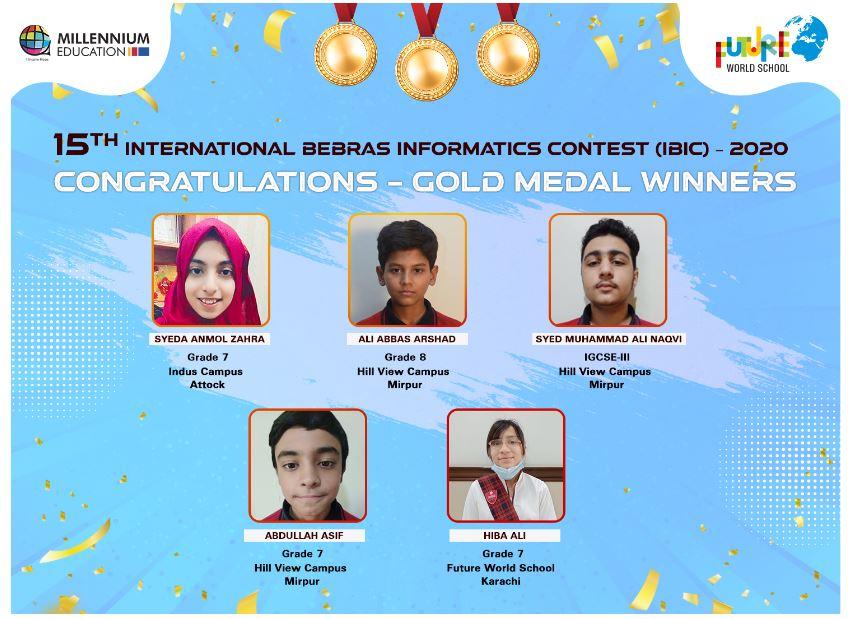 Millennials Achievement in 15th International Bebras Informatics Contest (IBIC) – 2020
